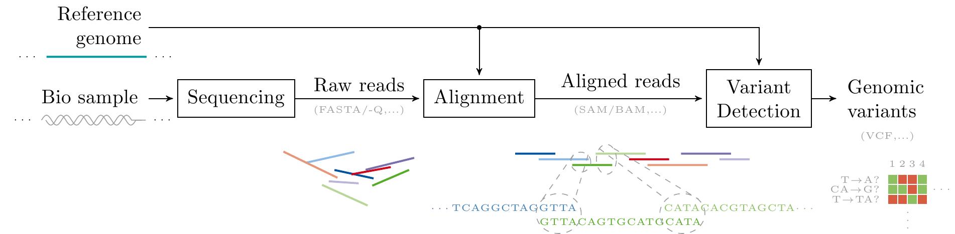 [ResearchTopics/block_diag.png]